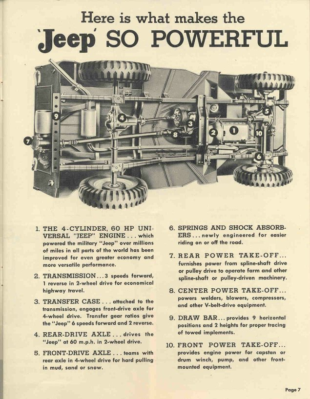 1956 dj 3a willys wiring diagram agri-jeep muffler - the cj2a page forums - page 1 willys exhaust diagram #15