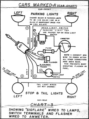 Mgb Wiring Diagram Pdf Of Mg Midget Wiring Diagram also Wiring Diagram Universal Turn Signal Wiring Diagram Brake Light Of Car Signal Light Wiring Diagram in addition Truck Lite Diagram Blog additionally Signalstat Diagram as well Hqdefault. on signal stat 900 wiring diagram