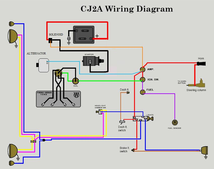 12v wiring diagram the cj2a page forums page 1 rh thecj2apage com Simple 12V Horn Wiring Diagram GM Horn Relay Wiring
