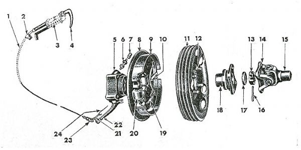 removing parking brake  - the cj2a page forums
