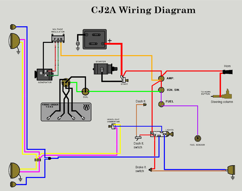 fuse block install the cj2a page forums rh thecj2apage com Relay Switch Wiring Diagram Relay Switch Wiring Diagram