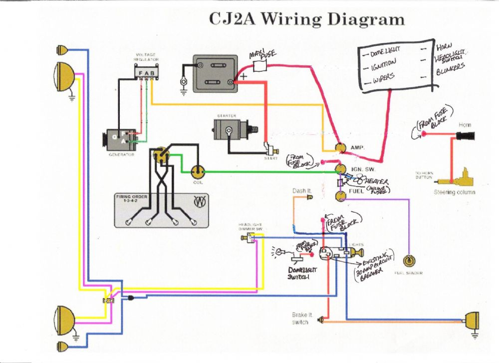 Wiring_for_Fuse_Block fuse block install the cj2a page forums Willys Jeep Wiring Diagram at arjmand.co